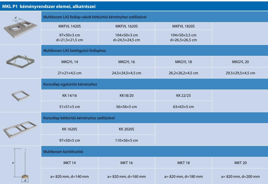 Leier Multikeram LAS P1 kémény táblázat 4