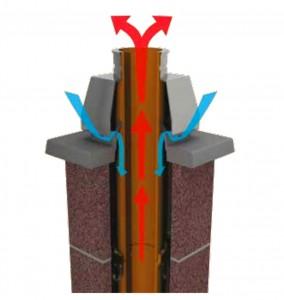 Leier Multikeram LAS P1 kémény működés